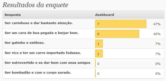 result-enquete-2