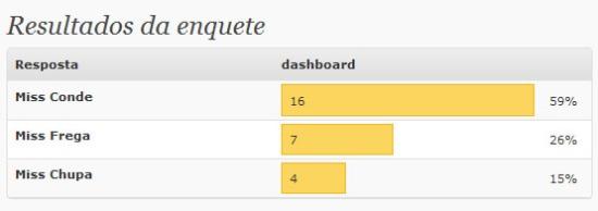 result-enquete-3
